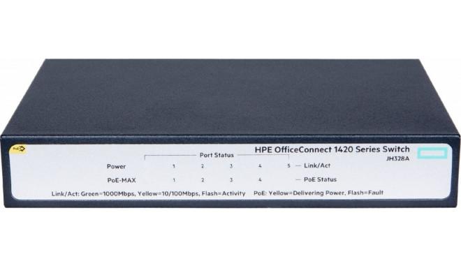 1420 5G PoE+ (32W) Switch JH328A