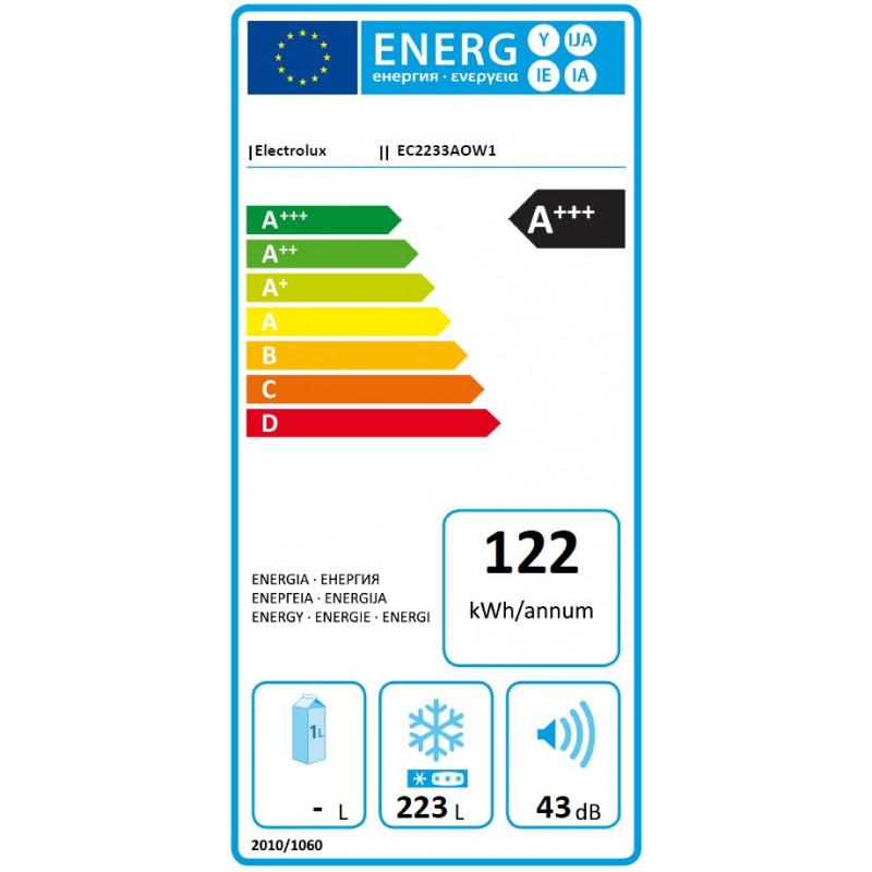 EC2233AOW1 Electrolux