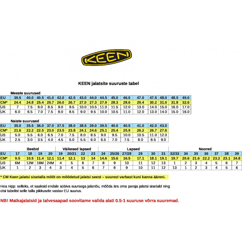 Keen CHANDLER CNX lastele(1020655)